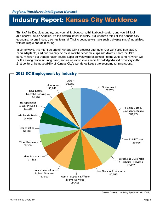 KC Regional Overview 2012